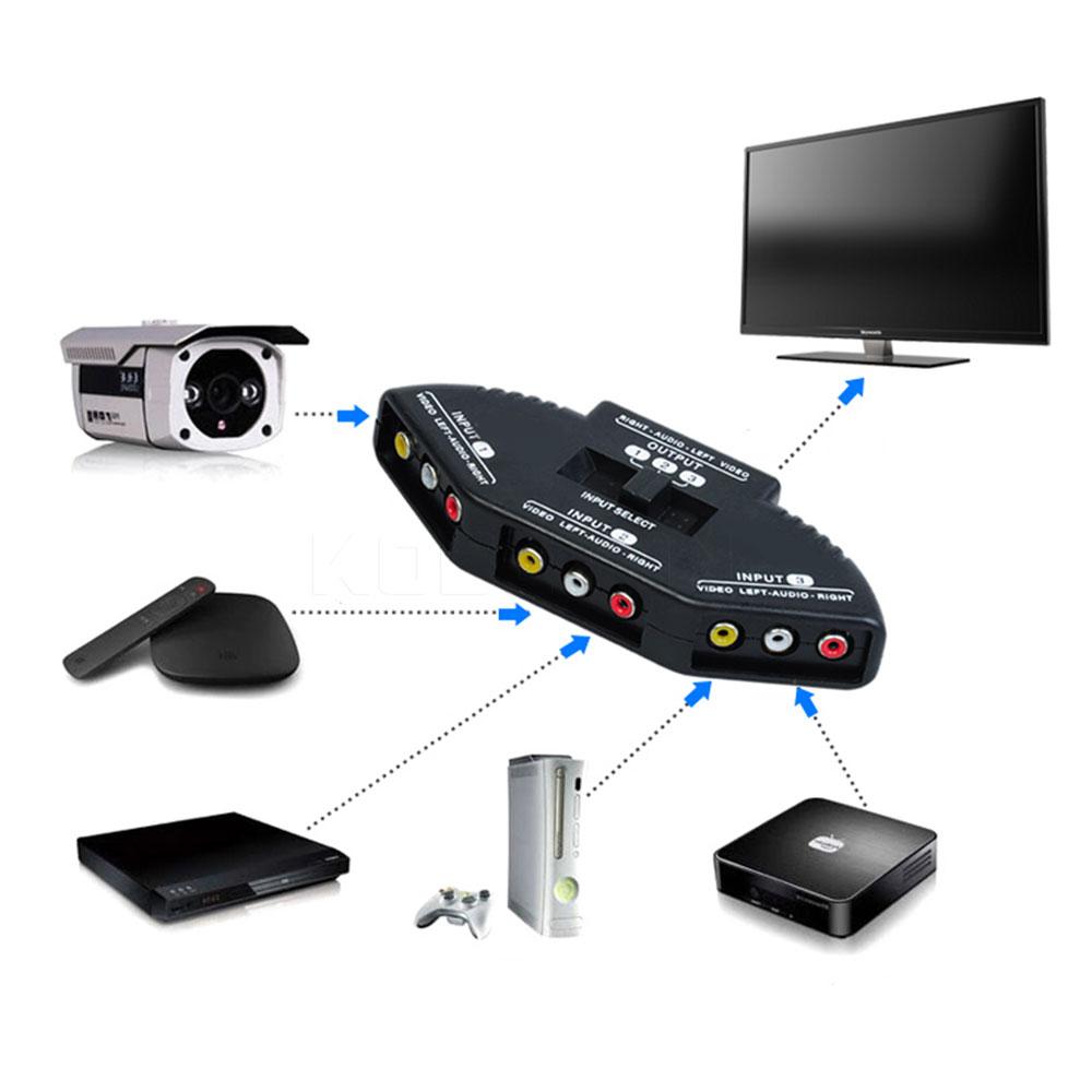 2016 3 à 1 Port RCA commutateur Sélecteur de diviseur RCA composite AV câble Audio Video Game pour Nintendo Wii TV DVD pour XBOX pour PS2