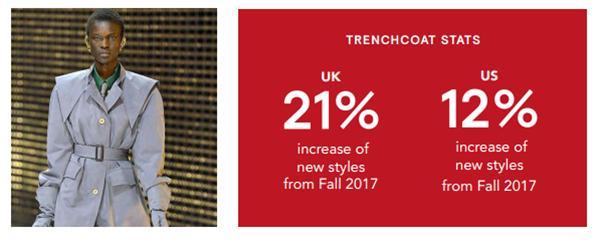 跨境电商选品:英美秋季女装潮流元素趋势是什么?