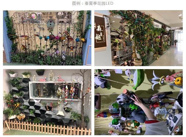 花园装饰产品选品
