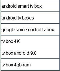 敦煌网TV BOX热搜关键词参考