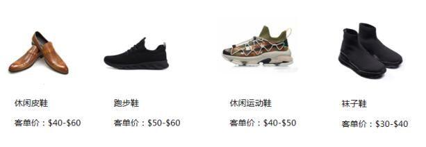 敦煌网鞋行业重点招募产品
