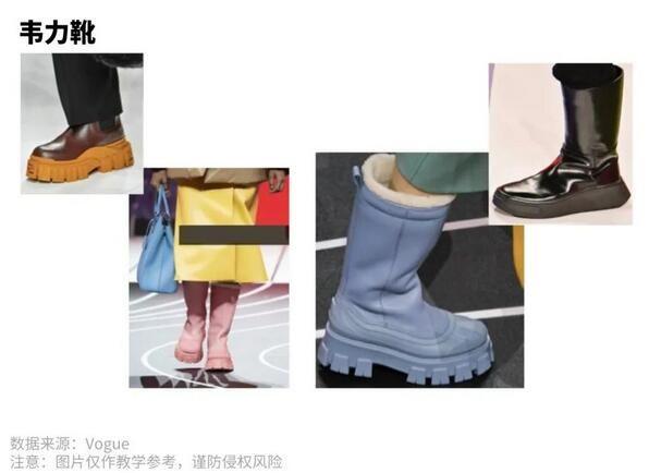 矮胖型的韦力靴