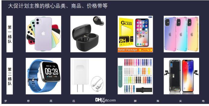 iPhone及其周边产品