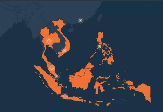 东南亚电商市场