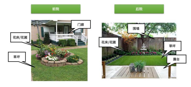 欧美家庭花园格局