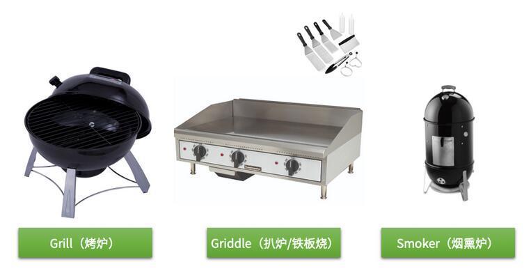 室外烧烤—烧烤工具