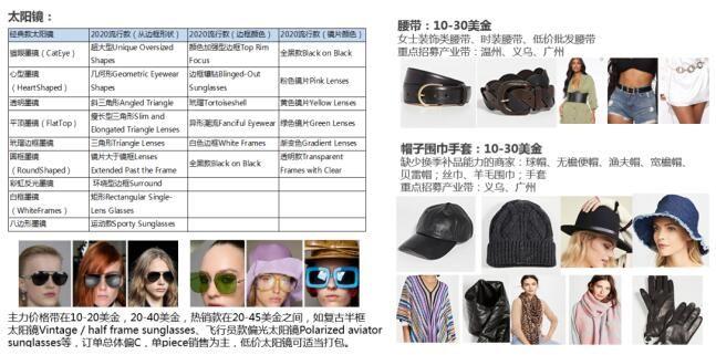 时尚配件近期招商补品需求