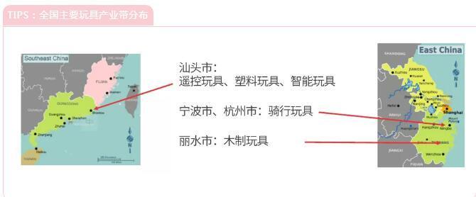 国内的玩具产业以广东省和浙江省为主要产业带