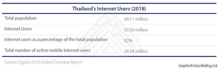 东南亚跨境出口电商市场