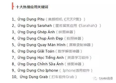 越南热搜榜