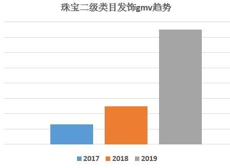 2019秋冬珠宝行业新品:14种发饰流行元素
