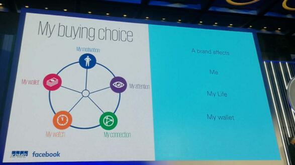如何影响消费者的购买选择