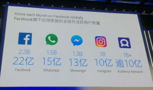 2018 Facebook 海外营销峰会