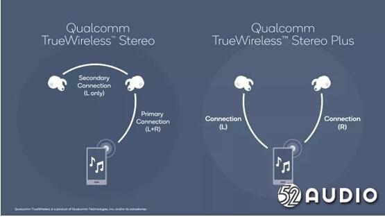 TWS耳机出口电商平台