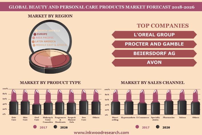 2019年美妆产品跨境出口电商选品指南