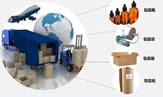 包装运输用品跨境出口电商平台