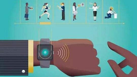 2019年智能可穿戴设备市场将大增15%