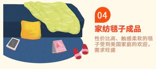 家纺毯子成品