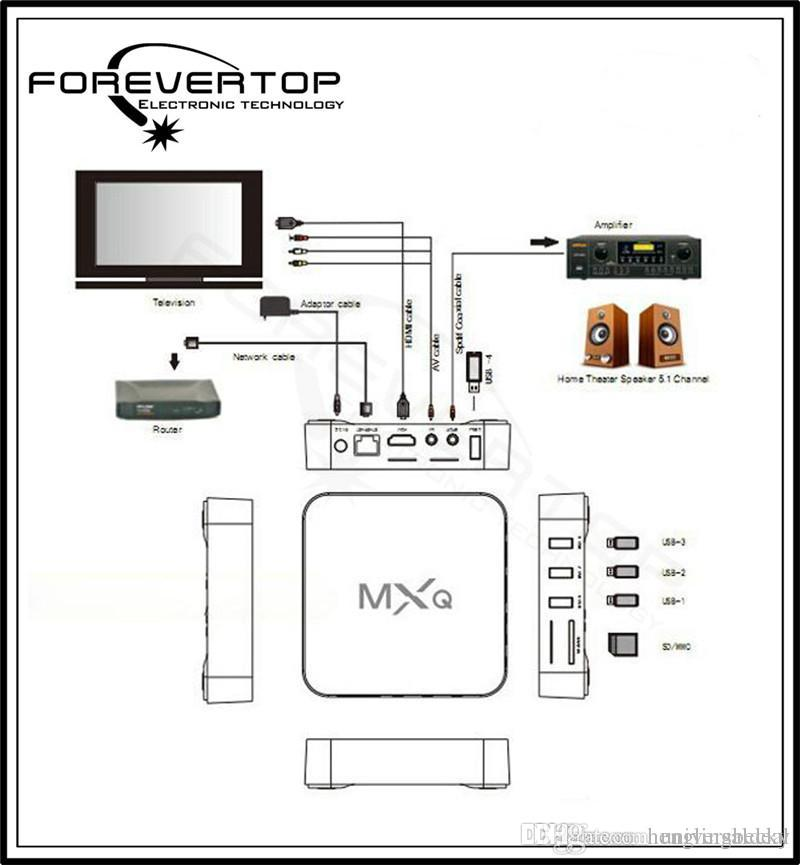 hdmi junction box  hdmi  free engine image for user manual