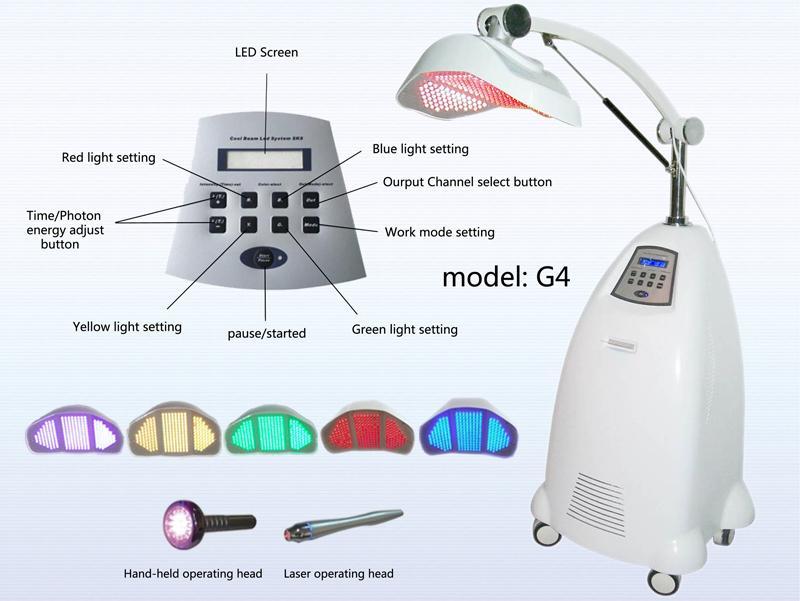 led light machine skin care