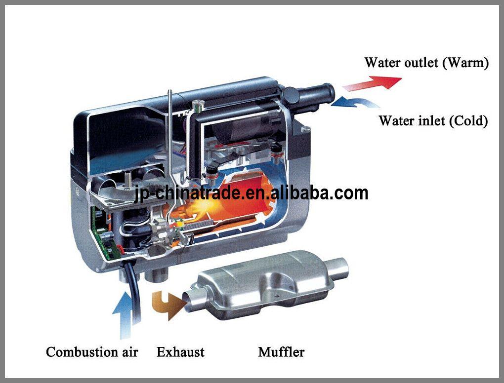 2017 Liqiud Water Parking Heater 5kw 24v Diesel Water