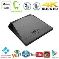 M96X Amlogic S905X Android 6. 0 TV Box 2G 8G KODI 16. 1 Smart ...