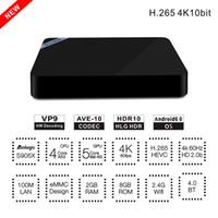 Mini M8S II TV Android BOX Amlogic S905X Quad Core H.265 4K M8SII 2G 8G Smart Lecteur multimédia KODI 2.4GHz Wifi Bluetooth 4.0 BT4.0 Set Top Box