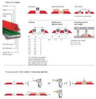 Wholesale Creasing Matrix Channel Creasing Matrix Matrix removal tool