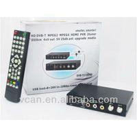 antenna pvr - GPS dvb t car receiver H tuner PVR USB Record