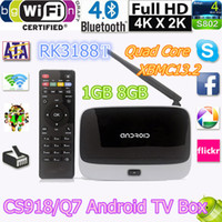 Included tv antenna - Android kitkat IPTV Box XBMC GOTHAM Mini TV RK3188T Quad Core GB GB PC Stick With IR Remote Controller CS918 Wifi Antenna