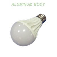 Wholesale Ceramic Bulbs Pack of LED Light Bulb SMD2835 W LM CRI Globe W Replacement of Incandescent Bulb CE ROHS FCC