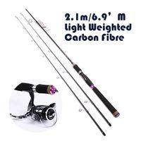 Cheap angling pole Best fishing pole
