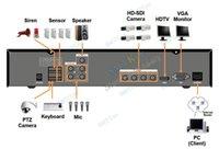 axis cctv system - 4CH HD SDI Axis Outdoor Camer Kit SDI cctv system Mega Pixel Panasonic CMOS Sensor