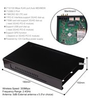 adsl vpn - High Power ADSL SIM Card Slot v3G g Car WIFI Router