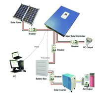 Wholesale eSMART V V V A MPPT solar charge controller MPPT type regulator