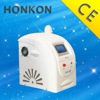 CE world of products - World best selling of wrinkle reduction and freckles removal products