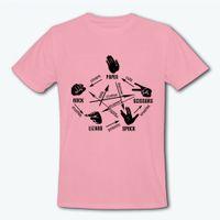 big bang theory - New Fashion The Big Bang Theory Rock Paper Scissors Lizard Spock Sitcoms T shirt Casual Short Sleeve Sport T shirt Men