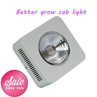 apollo grow light - Full Spectrum apollo w with reflector High Par value led grow light for plant hydroponics grow