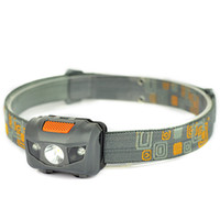 Wholesale Super Mini headlamp R3 LED Lumens Headlight edc Waterproof head torch use AAA for camping night light