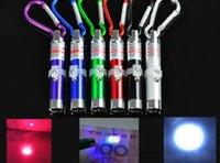 Cheap lazer Best laser