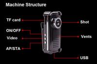 Wholesale 1080P Mini DV WIFI Camera Wireless Hidden Camera H Spy Audio Video Recorder Mini Camcorder