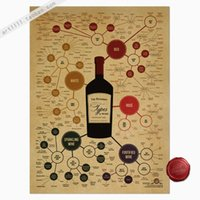 bar chart - Wine pedigree chart Vintage Poster Home Decor Paper Art Painting Picture Bar Decoration Retro Wall sticker cm