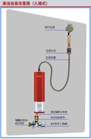 electric water heater - Tankless Water Heater W Electric Shower Instant Fast Electric Water Heater Kitchen Domestic Water