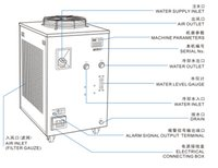 air water chiller - S A air cooled water chiller for resistance welding machine
