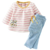 animal retail store - Children s clothing China boutique online children clothes store in pure cotton clothing sets retail price jumping beans