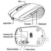 Los ratones nuevo y bonito cielo azul sin hilos 6D recargable Bluetooth Mouse óptico BM01-Y22 de mano del ratón bluetooth