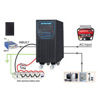 ac inverter efficiency - High Efficiency Pure Sine Wave Solar Panel Inverter Volt Volt Watts with Battery AC Solar Charger