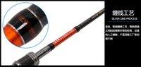 baitcasting tips - Trulinoya m M ML Tips Baitcasting Rod Section Carbon Fishing Rods China