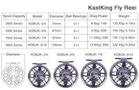 arbor metals - KastKing Kobuk Full Metal Fly Fishing Reel BB Aluminum Alloy Die Casting Fly Reel Fishing Reel with Large Arbor