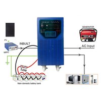 air power motor - 4000W Hybrid Solar Power Inverter V V V for Shower Air Conditioner Freezer Motor Motorhome